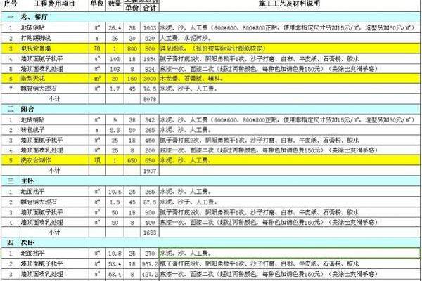 成都上海快三开奖后果盘问价钱一览表